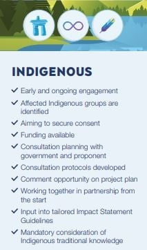 """Government of Canada Infographic on so-called """"#BetterRules"""" and Indigenous peoples"""