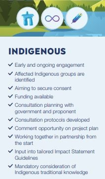 "Government of Canada Infographic on so-called ""#BetterRules"" and Indigenous peoples"